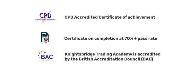 Introduction to Financial Markets – CPD Accredited